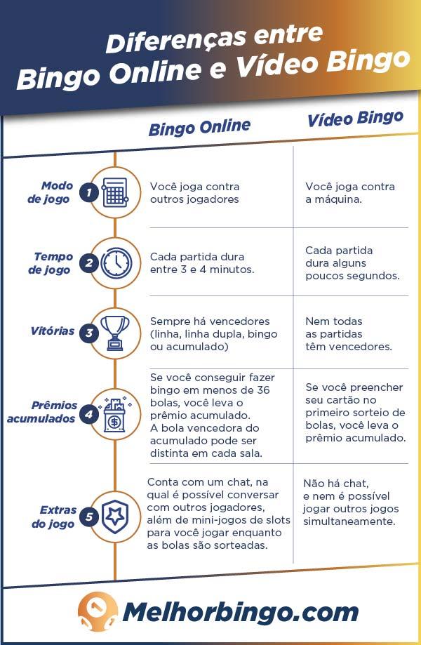 bingo online e video bingo